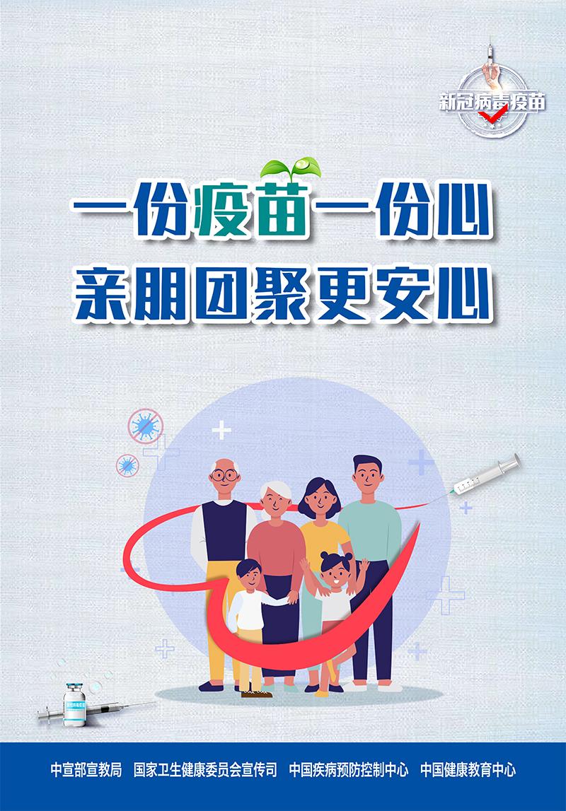 图文:新冠病毒疫苗接种系列海报5