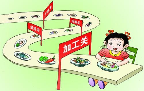 """开学季,通山打响校园食品安全""""保胃战"""""""